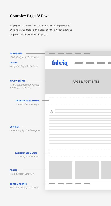 Fabriq - Personal WordPress Blog Theme - 10